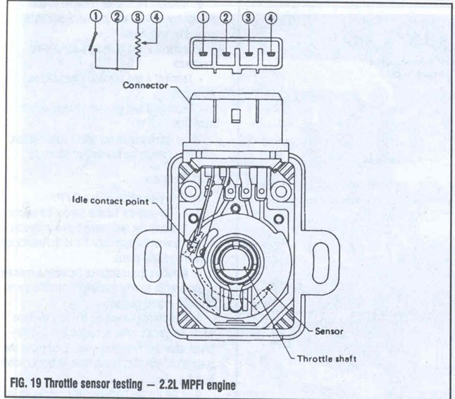 Chevy Iat Sensor Location besides Aprilia Pegaso 650 Strada Trail Manual Pdf additionally 2JZ GTE 20VVTi 20JZS161 20Aristo 20Engine 20Wiring furthermore 869640 5 3 Wiring Harness Wiring Diagrams Here also Nissan Maxima Camshaft Sensor Location. on tps sensor wiring diagram